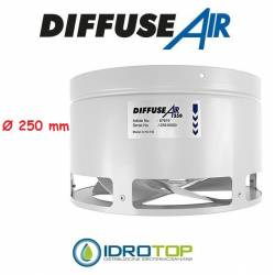 DiffuseAir Ø250 Diffusore per Ventilazione e Coltivazioni in Ambienti Chiusi-Idroponica