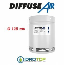 DiffuseAir Ø125 Diffusore per Ventilazione e Coltivazioni in Ambienti Chiusi-Idroponica